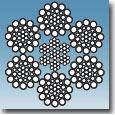 光面、镀锌6*x36WS+FC/IWR钢丝绳参数(图7)
